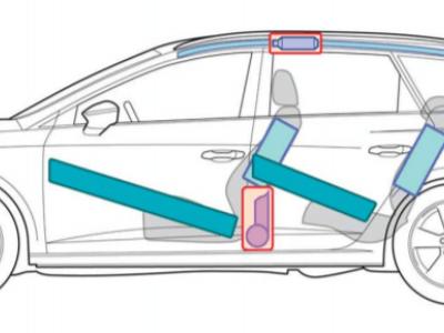 ADAC Abbildung Auto Seitenprofil