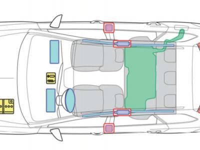 ADAC Abbildung Auto von Oben